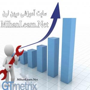 Gtmetrix - website optimization