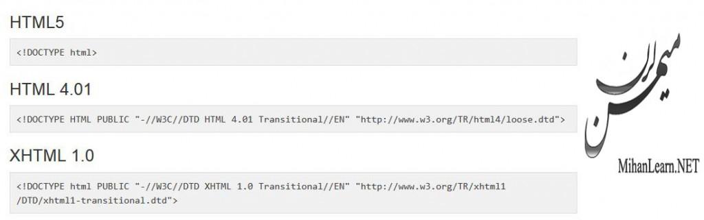 HTML Doctype's