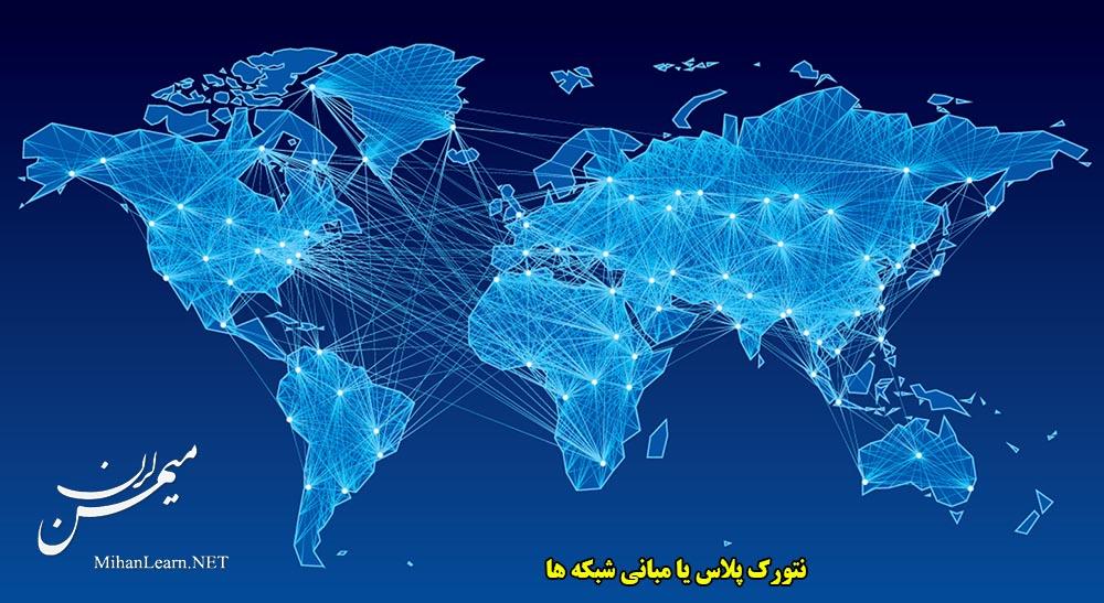 شبکه های کامپیوتری | Computer Networks