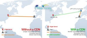 مزایای CDN | سی دی ان