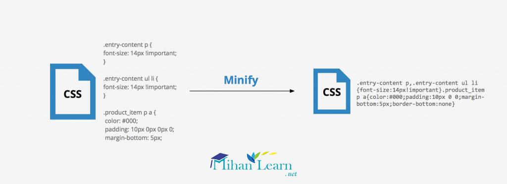 نحوه Minify فایل CSS