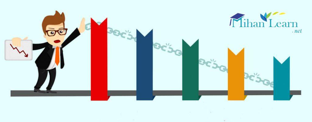 دلایل جریمه شدن سایت توسط گوگل