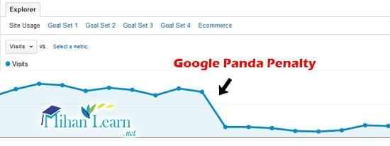 جریمه شدن توسط الگوریتم پاندا گوگل