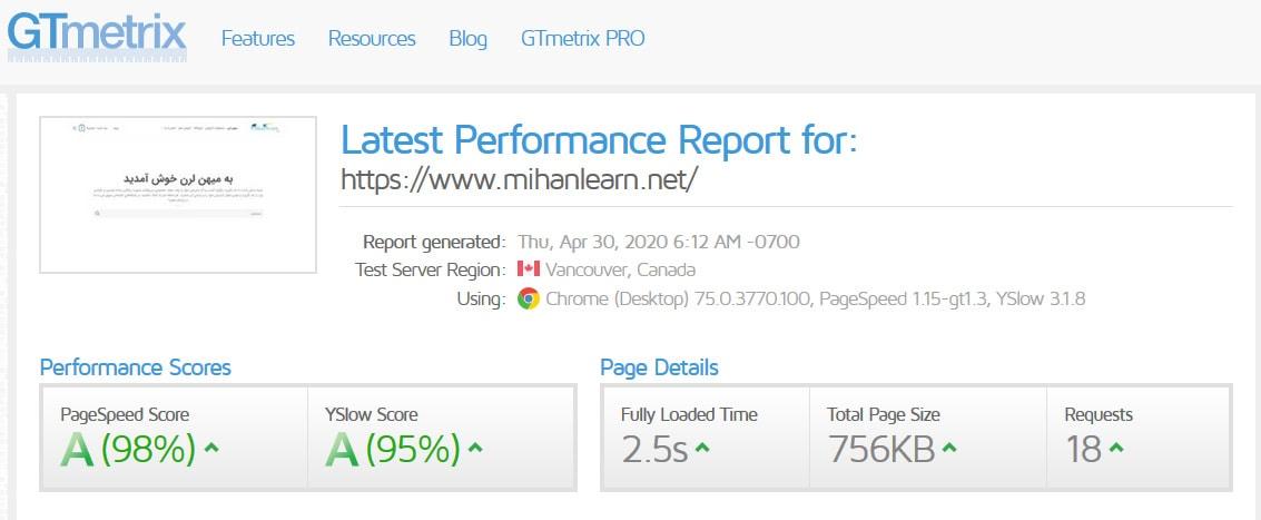 افزایش سرعت سایت با فرمت WebP